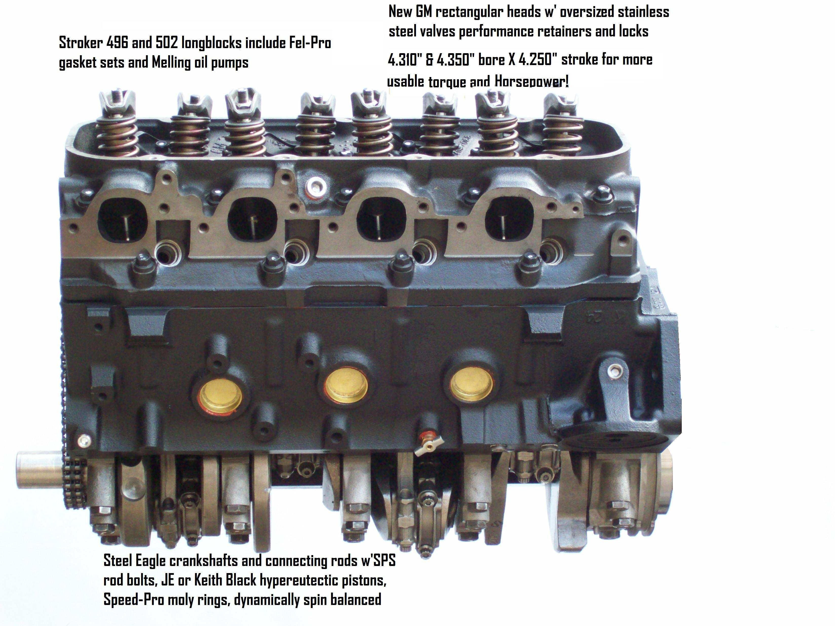 remanufactured big block chevrolet engines exchanged or custom rebuilt rh remanufactured engines com Chevy 454 Engine Specifications 454 SS Engine