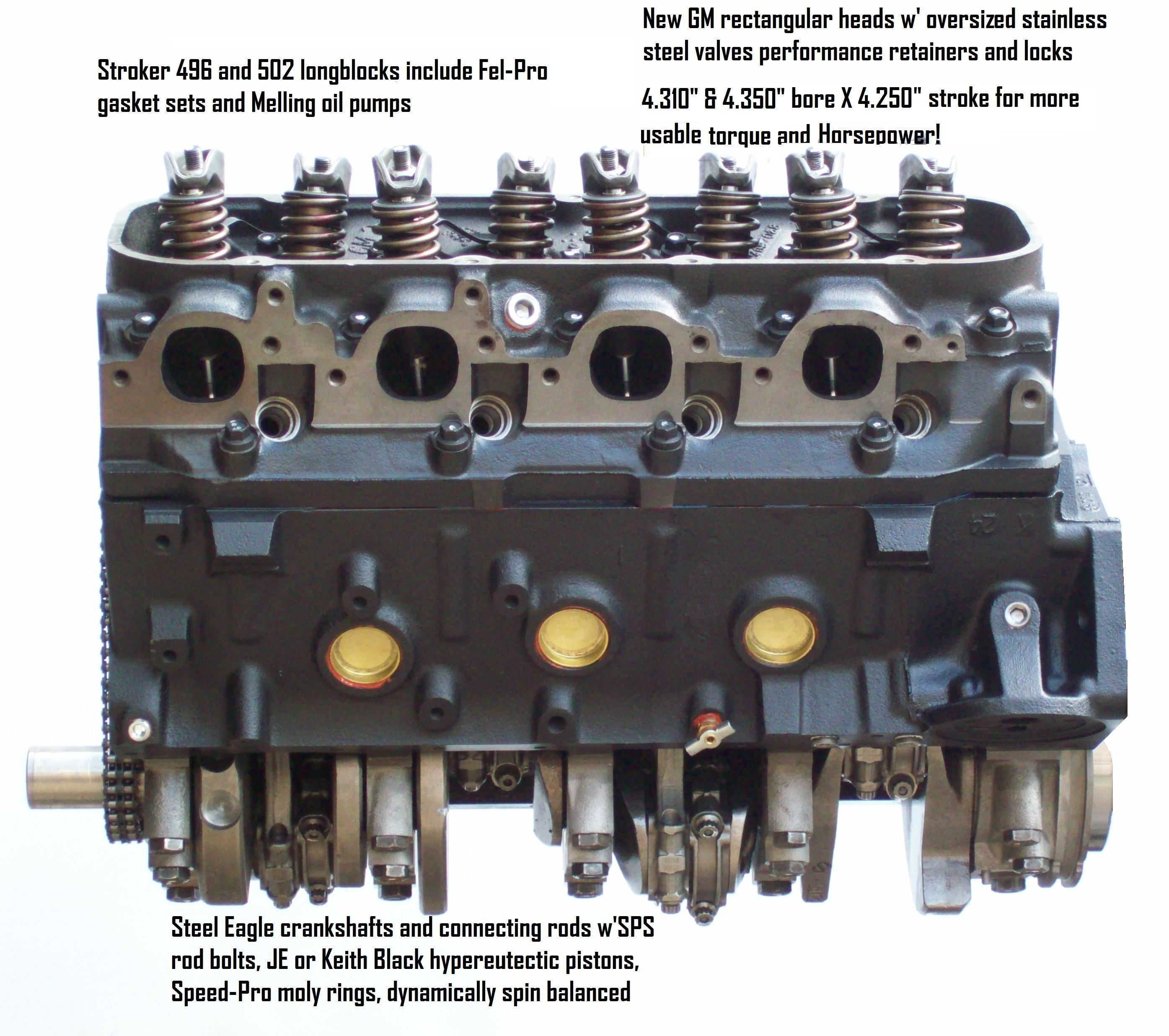 Chevrolet Big Block Remanufactured Engines